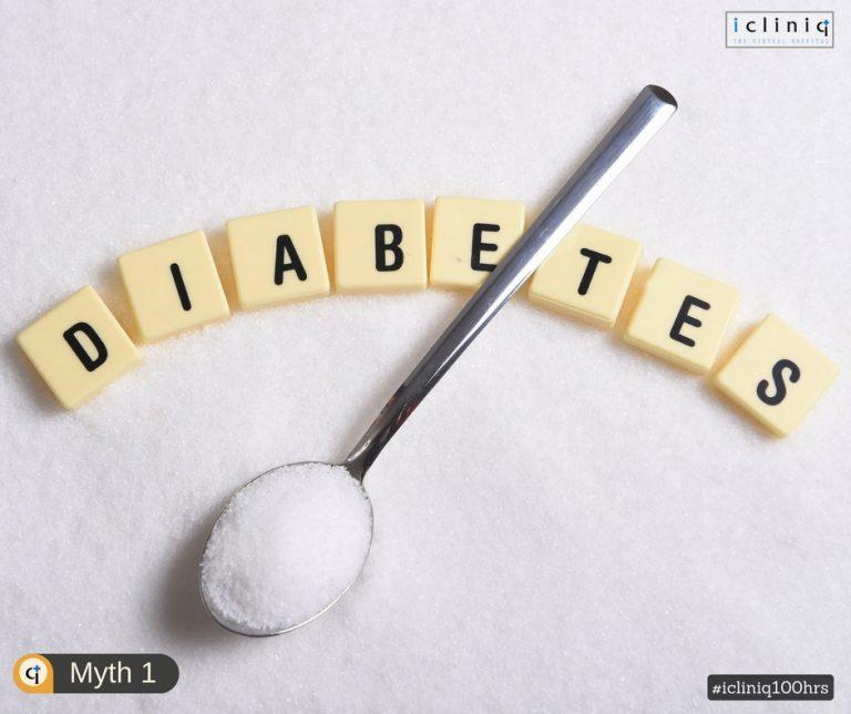 Myths About Diabetes